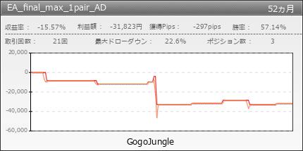 EA_final_max_1pair_AD|GogoJungle