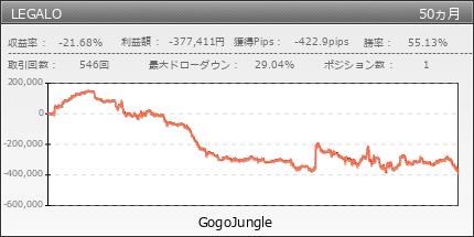 LEGALO|GogoJungle