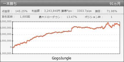 一本勝ち|GogoJungle