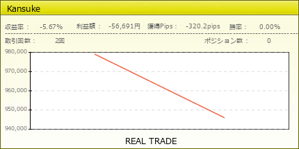 Kansuke | GogoJungle