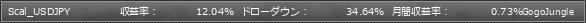 Scal_USDJPY|gogojungle.co.jp
