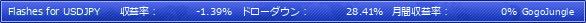 Flashes for USDJPY|GogoJungle